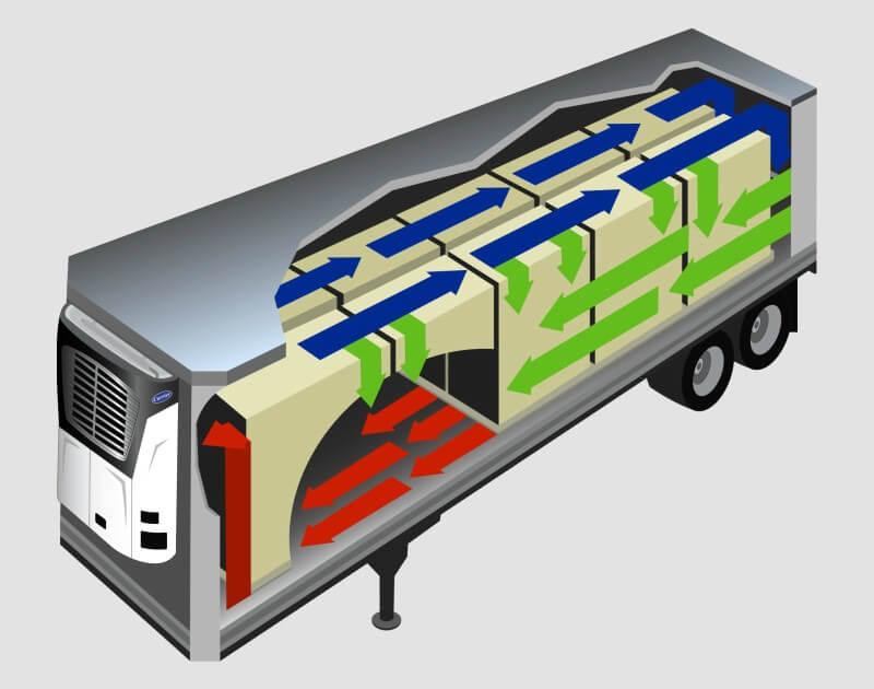 transporte frigorifico refrigerado frio servicio españa alicante crevillente tisco